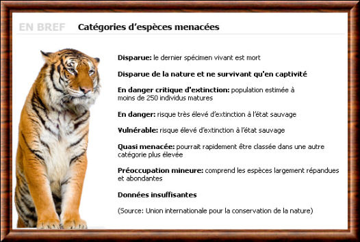 Connu Liste rouge IUCN NW44